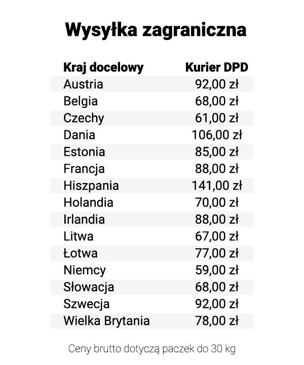Cennik wysyłek zagranicznych sportowesuple.pl